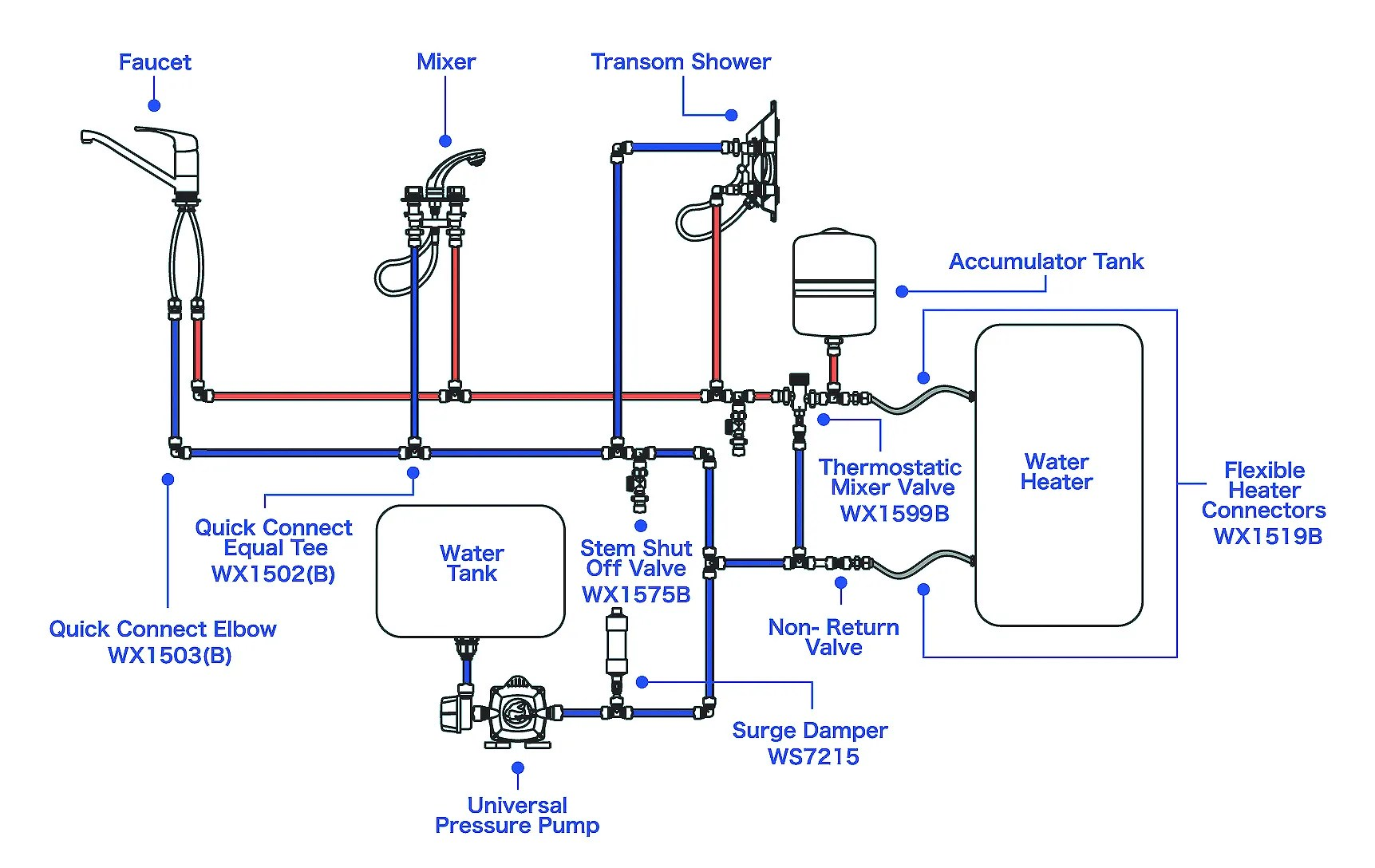 hight resolution of pressurized freshwater systems west marine typical hand off auto wiring diagram