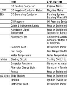 Marine wire color codes also dc wiring basics west rh westmarine