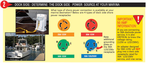 110v Plug Wiring Diagram Uk Diy Shore Power West Marine