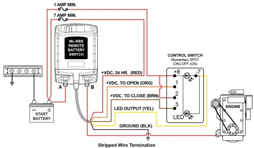 small resolution of superwinch switch wiring diagram wiring diagramsuperwinch switch wiring diagram wiring schematic diagramblue sea systems ml rbs