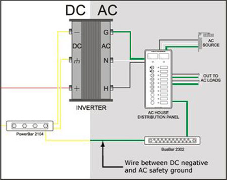 sailboat dc wiring diagram buffet table ten deadly conditions on boat electrical systems | west marine