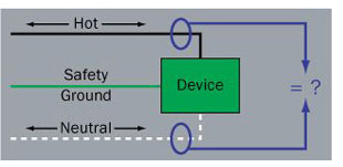 gfci outlet with switch wiring diagram cutler hammer starter ten deadly conditions on boat electrical systems west marine