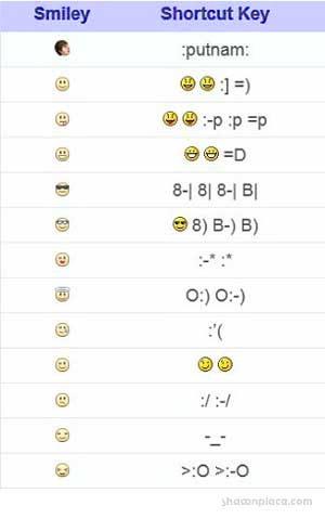 Emoticons Smiley Face Symbols - Alt code