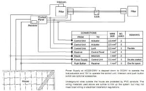 Liftmaster Garage Door Opener Wiring Diagram   Dandk Organizer