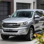 Ford Everest 2020 Exterior
