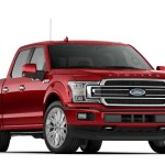 2021 Ford F150 Limited Exterior