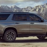 Ford Expedition 2022 Exterior