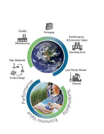 mission-life-cycle
