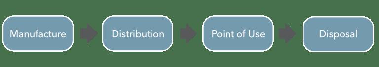 flowchart_OR_2