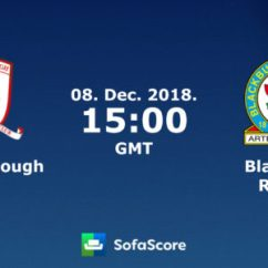 Birmingham Nottm Forest Sofascore Build Your Own Sectional Sofa Plans Championship Archives New Gersy Middlesbrough Vs Blackburn Preview 2018 19 Live Stream Team News Betting