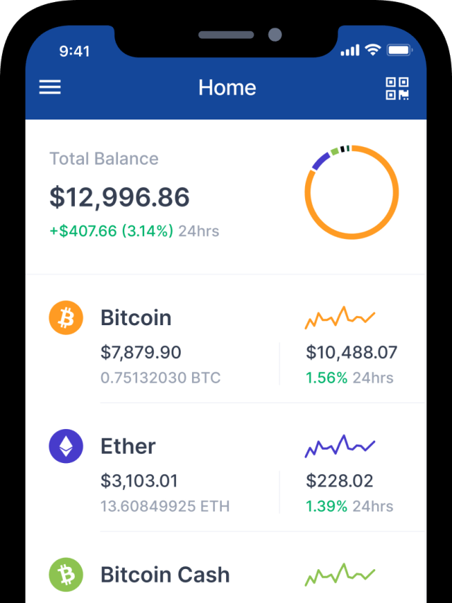 Bitcoin Wallet   20 Things You Didn't Know About Bitcoin Wallet