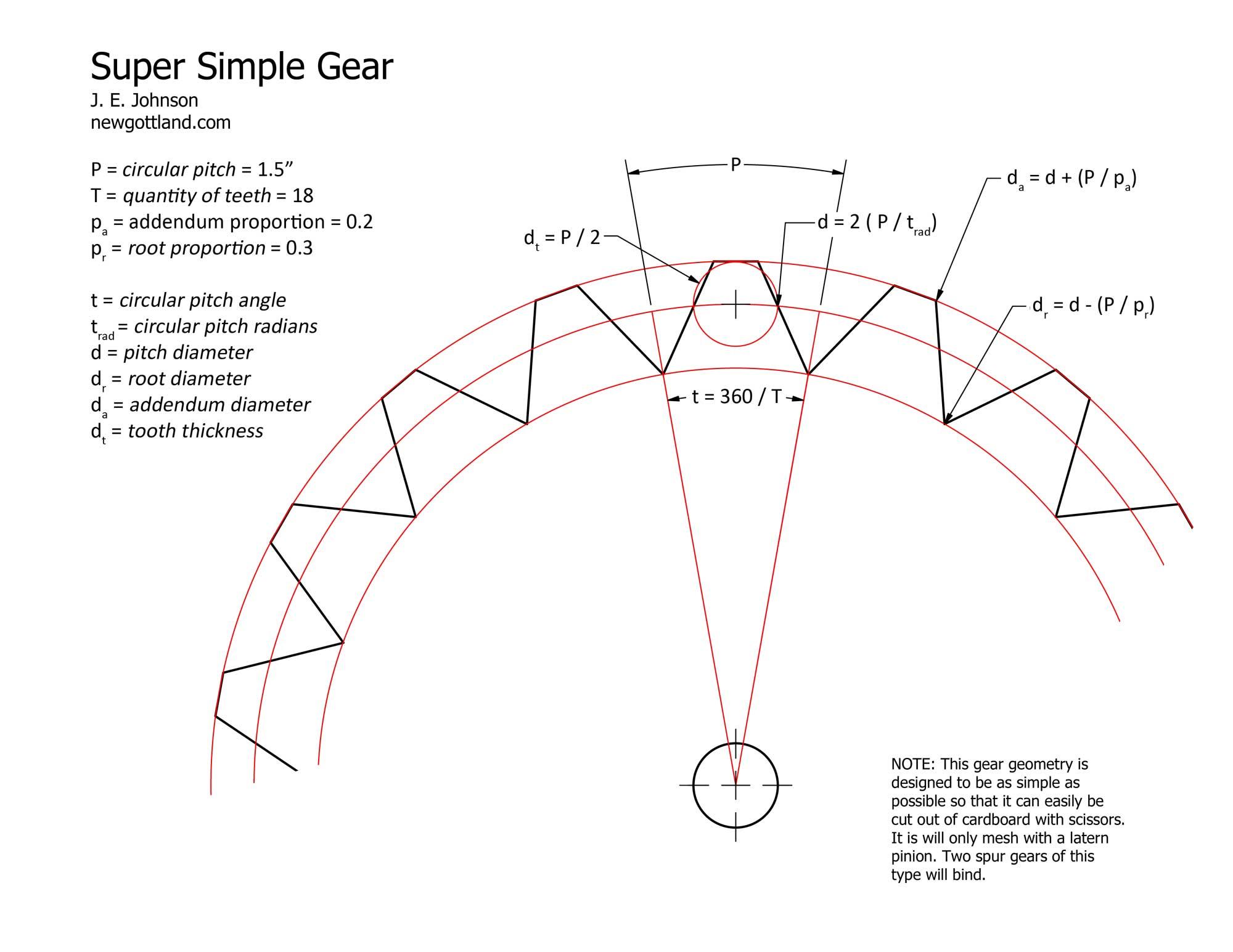 tattoo power supply wiring diagram ingersoll rand club car machine related keywords