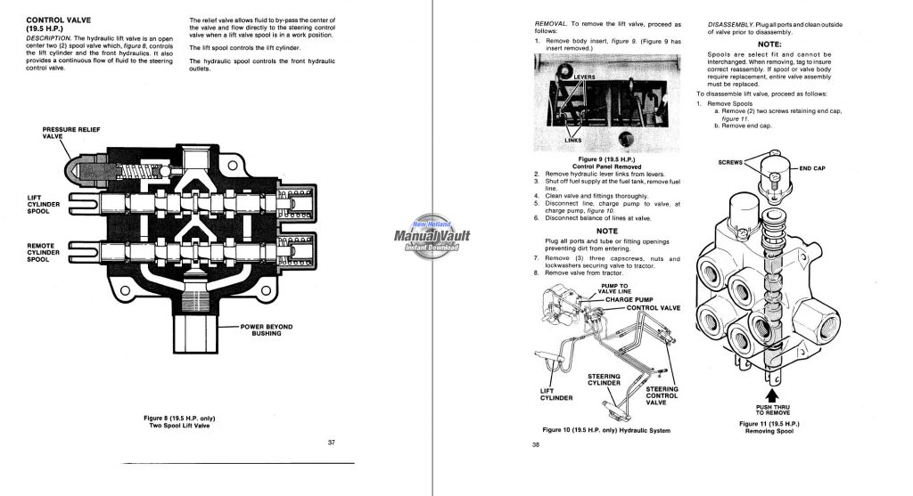 Ford R8  R11 Mower Service Manual