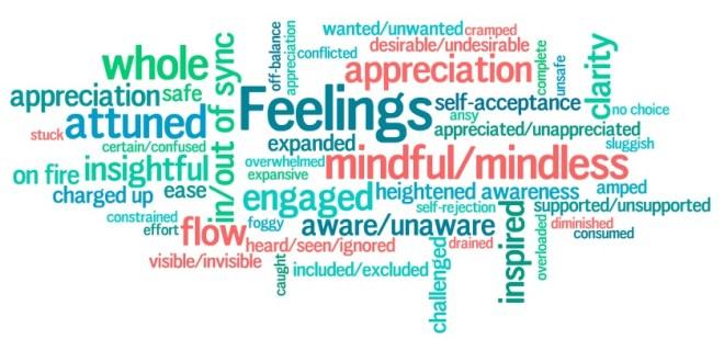 feelings_wordcloud