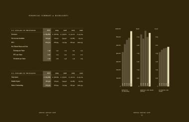 Newhouse MPD Design Student Annual Report Interior