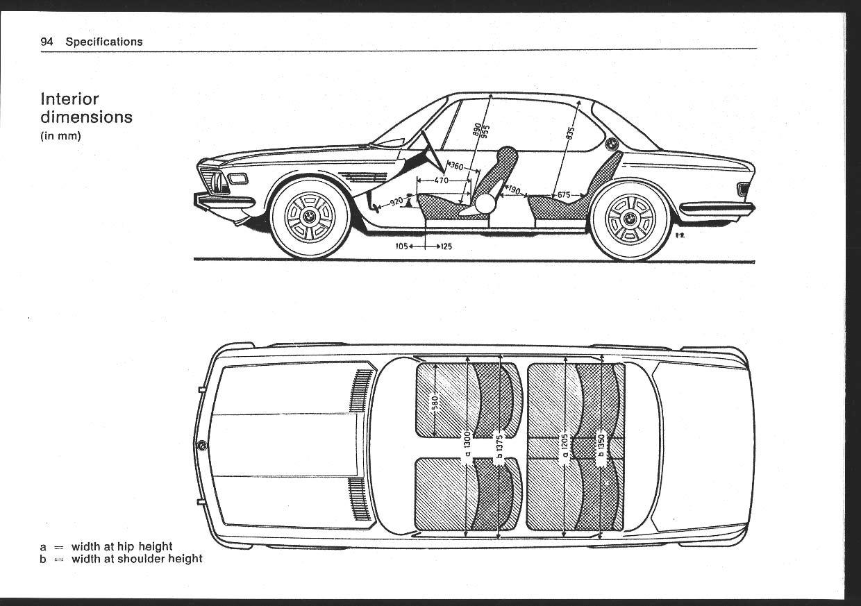 Bmw E30 Fuse Box Cover. Bmw. Auto Fuse Box Diagram