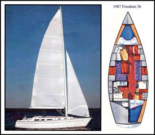 1987 Freedom 36 Sail Boat For Sale Wwwyachtworldcom