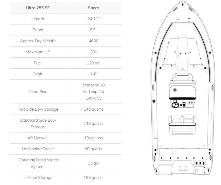 smart car wiring diagram tower