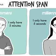 plague of millennials