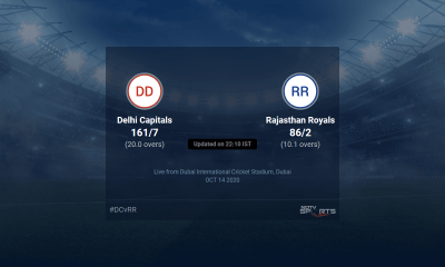 Delhi Capitals vs Rajasthan Royals live score over Match 30 T20 6 10 updates | Cricket News