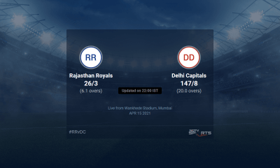 Rajasthan Royals vs Delhi Capitals live score over Match 7 T20 6 10 updates | Cricket News