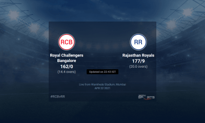 Royal Challengers Bangalore vs Rajasthan Royals live score over Match 16 T20 11 15 updates | Cricket News