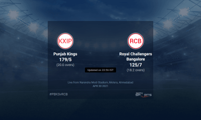 Punjab Kings vs Royal Challengers Bangalore live score over Match 26 T20 16 20 updates | Cricket News
