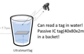 Super RFID Detectable in water