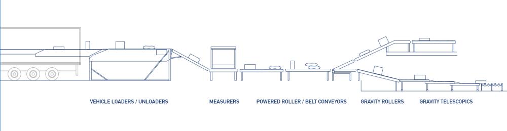 medium resolution of diagram of system engineering