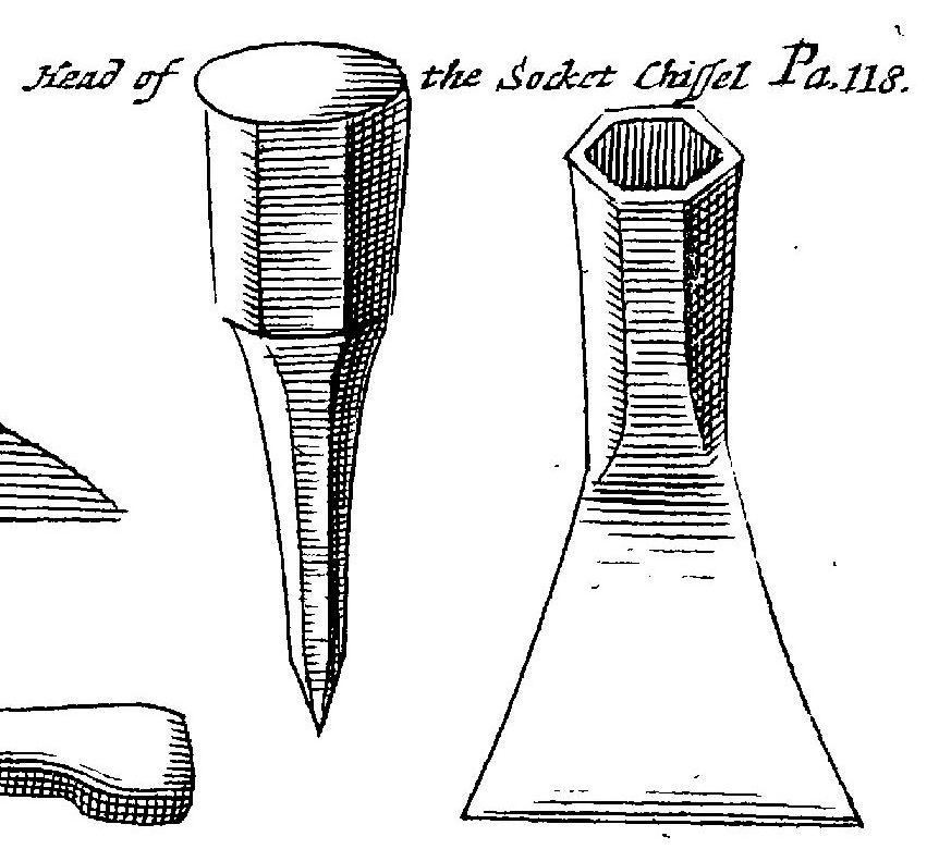 Socket chisel
