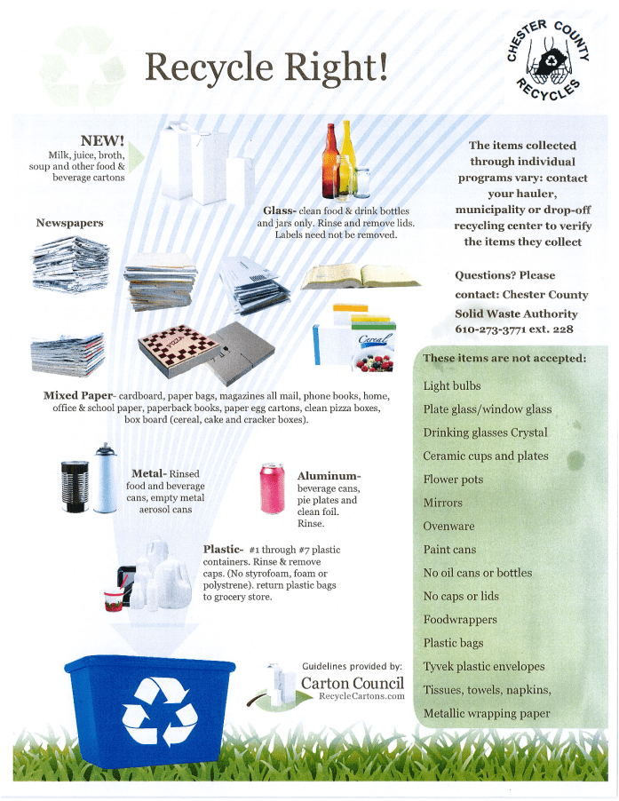 Chester County Recycles - Recycle Right!