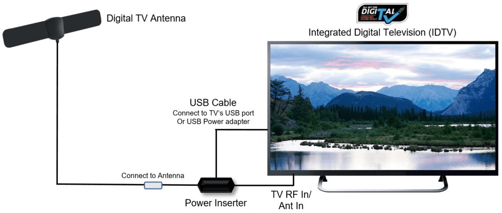 medium resolution of  cable for taping 5v power from tv usb port nms refer this cable as power inverter which is not provided for if bundle with stb refer to diagram here