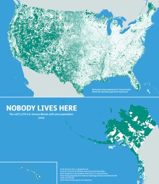 Nobody Lives Here