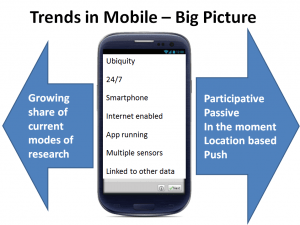 Mobile Big Picture