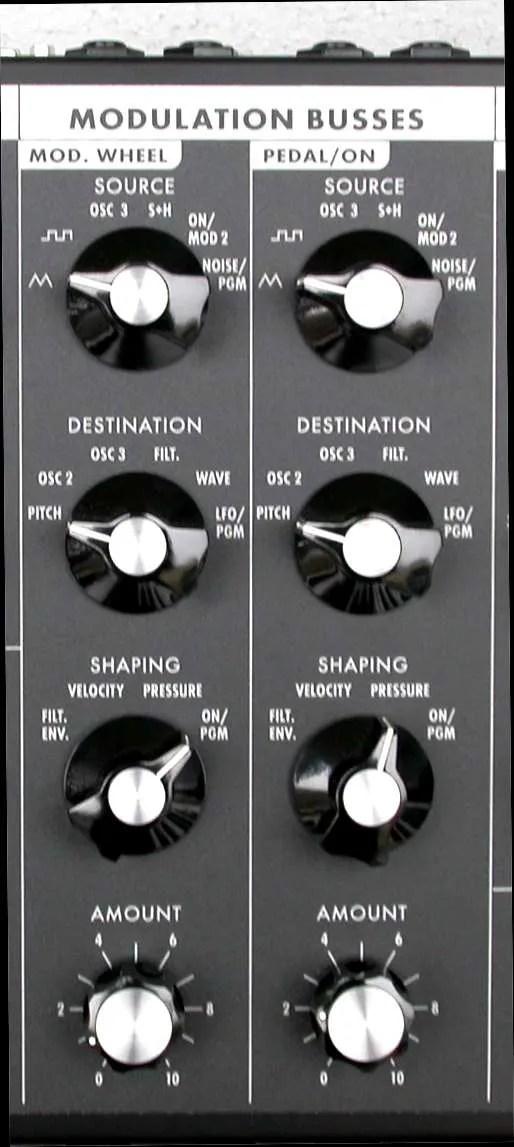 Moog Voyager - La sezione modulazioni