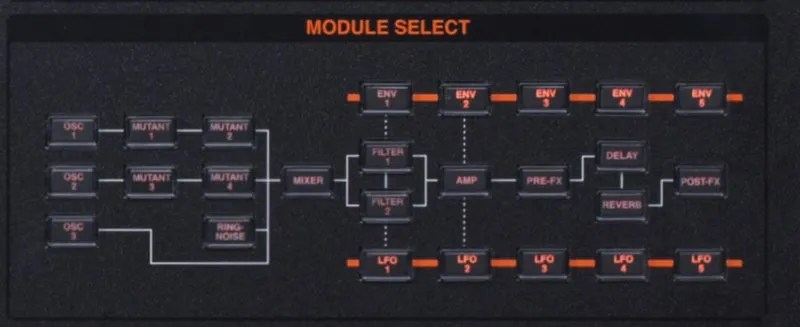 ASM Hydrasynth Key - Module Select section
