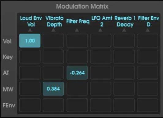 Arturia OB-Xa V - La Modulation Matrix