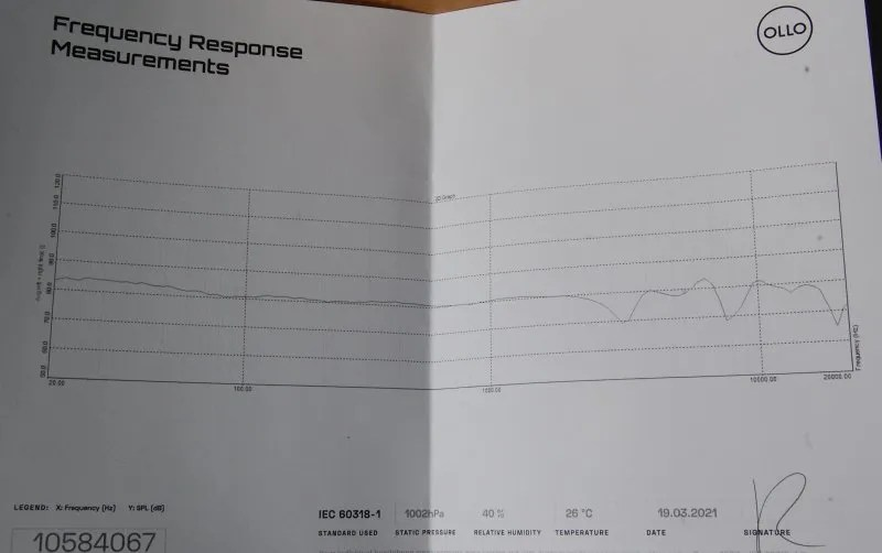 OLLO S4R Unboxing Frequency Response