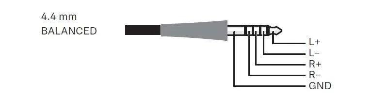 Sennheiser HD 660S - Schema del jack Pentaconn per il collegamento bilanciato