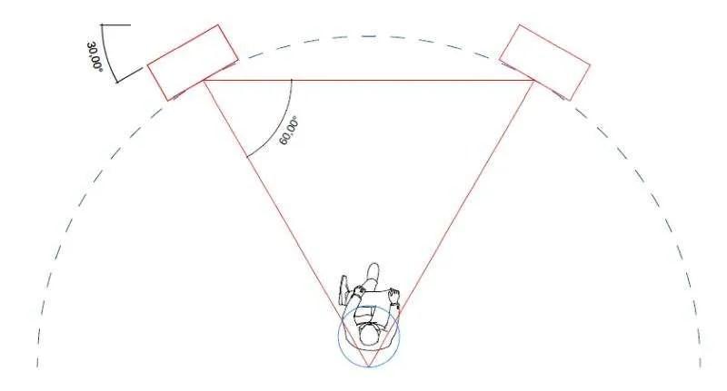 Triangolo equilatero - Vertice dietro ascoltatore