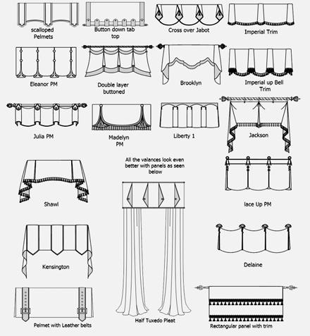 Window Top Treatment Styles