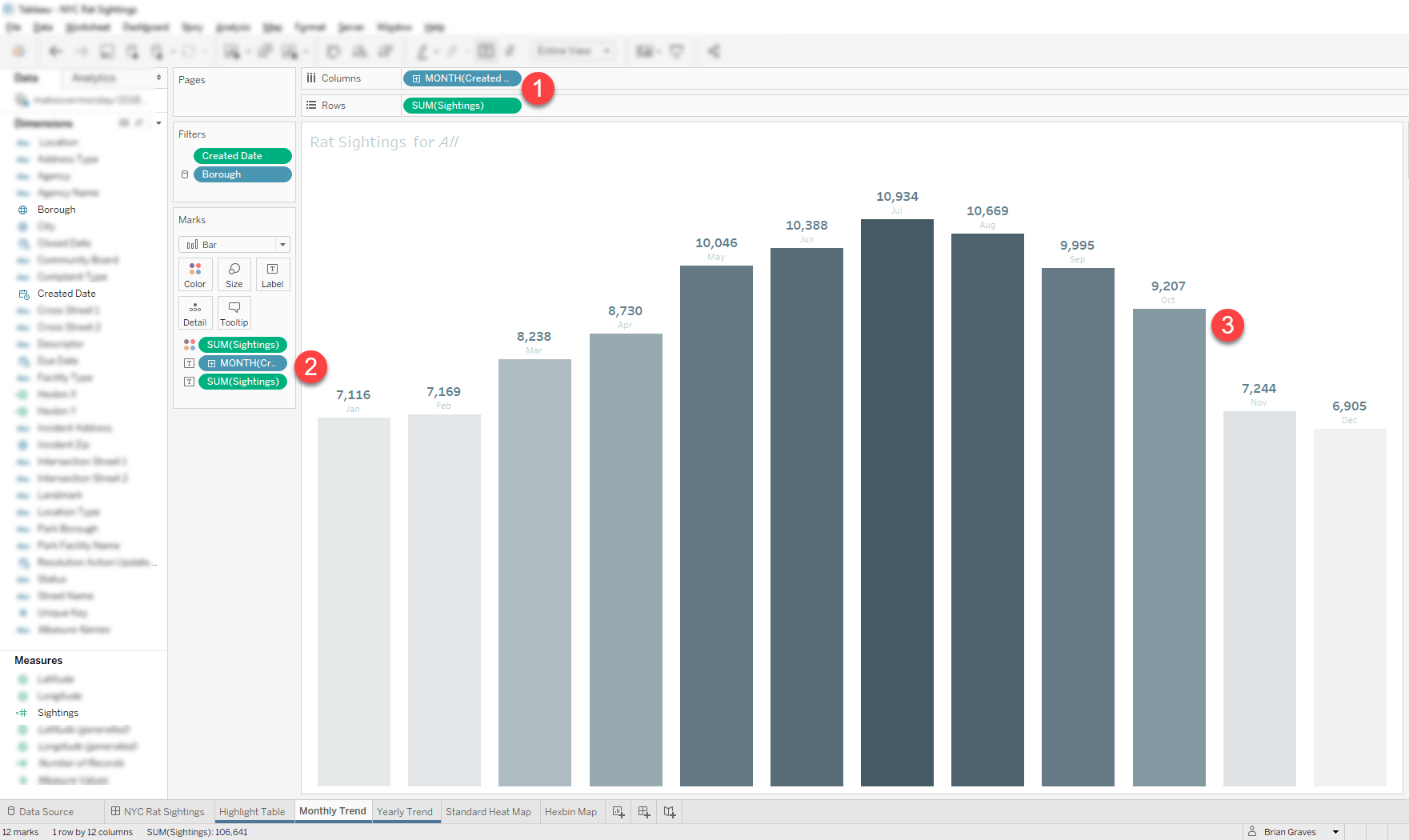 Tableau Highlight Tables 5 Steps To Improve Boring Data