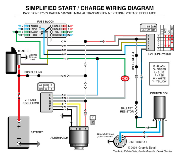 240sx alternator wiring diagram land rover discovery 4 diagrams sr20 - somurich.com