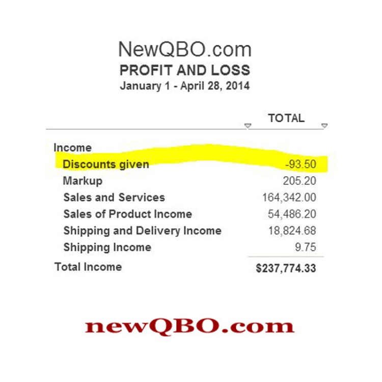 Profit & Loss with Discounts Given