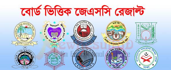 All Education Board JSC Exam Result 2019