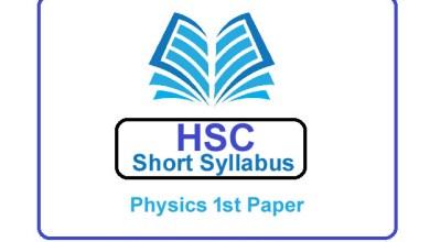 HSC Physics 1st Paper New Short Syllabus 2021 (এইচএসসি পদার্থবিজ্ঞান ১ম পত্র সিলেবাস)
