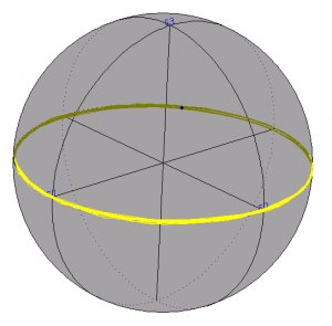 Spinner on S1-S2 Poincare