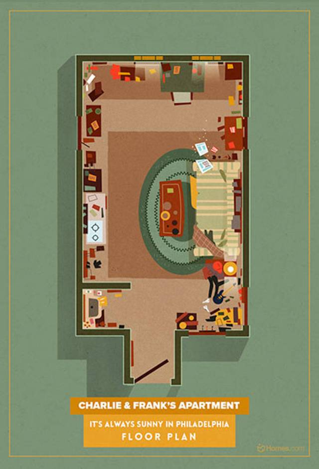 Home-Floor-Plans-of-Famous-TV-Shows-7-900x1323
