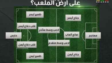 Photo of تعرف على مركزك في كرة القدم بعد الإجابة على هذه الأسئلة