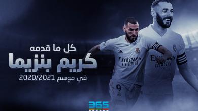 Photo of كل ما قدمه كريم بنزيما موسم 2020/2021